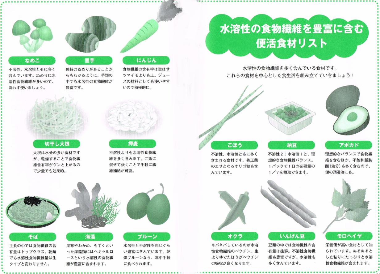 便活食材リスト
